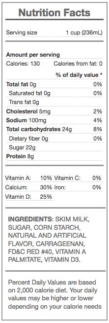 strawberry milk - nutrition panel