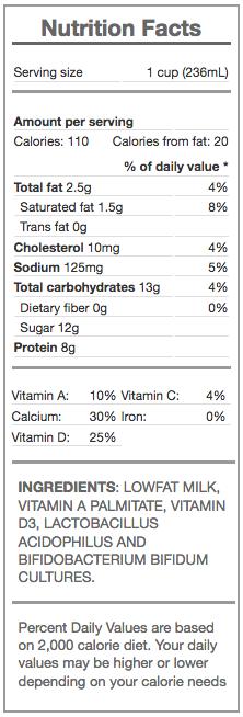 nutrish - nutrition panel