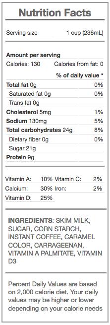 Coffee milk - nutrition panel